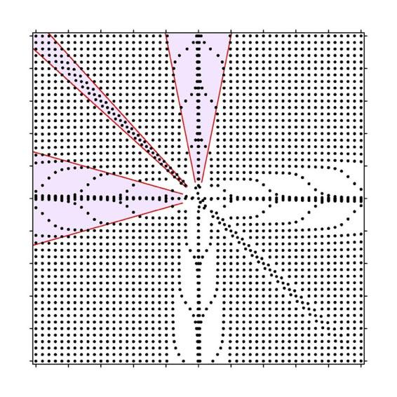 PCMI_A1_Fig6